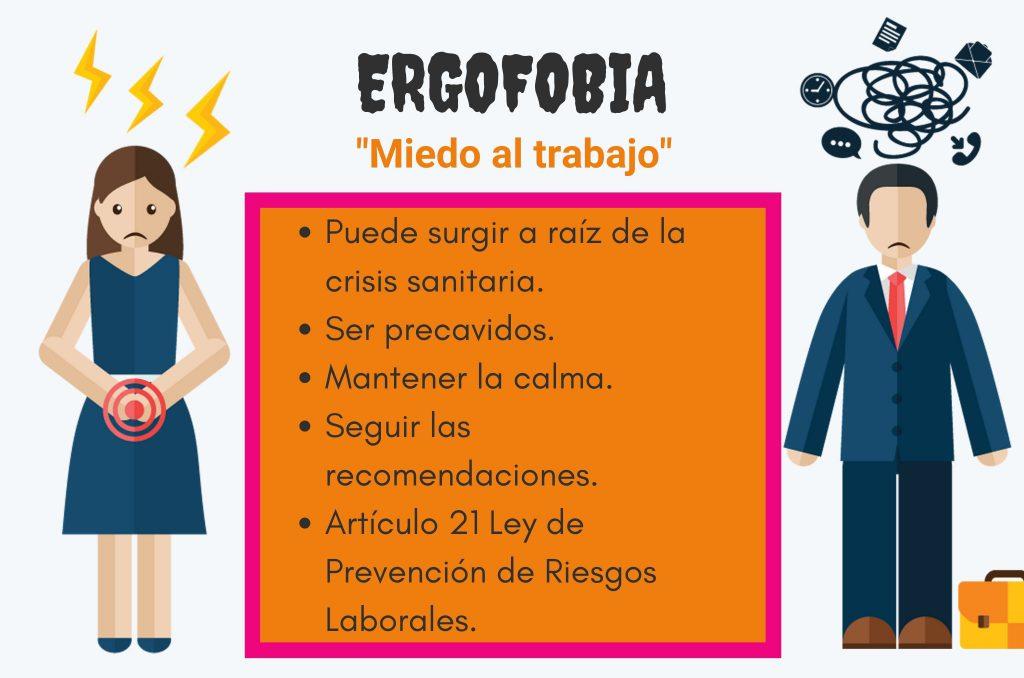 """Ergofobia o """"miedo al trabajo"""""""