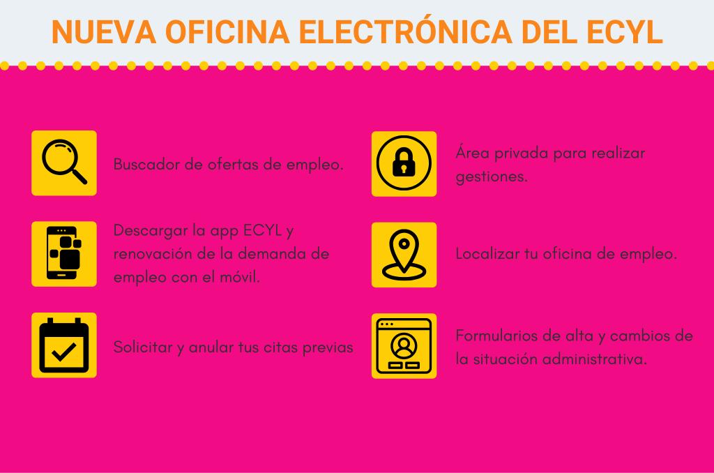 Funciones de la nueva oficina electrónica del ECYL.
